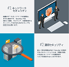 infographics_6skills_security+_jp_sub.png