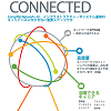 infographics_Network+ Infographic Update_jp_sub.png